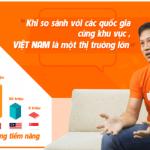 Việt Nam thị trường tiềm năng bán hàng trực tuyến
